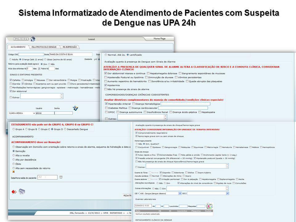 Sistema Informatizado de Atendimento de Pacientes com Suspeita de Dengue nas UPA 24h