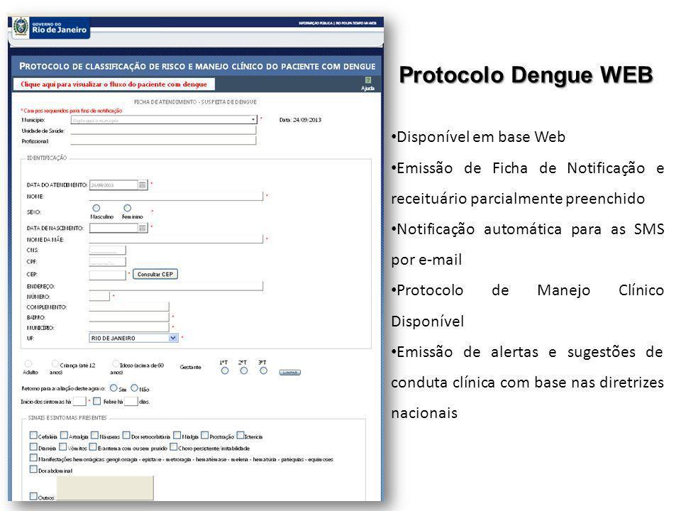 Protocolo Dengue WEB Disponível em base Web Emissão de Ficha de Notificação e receituário parcialmente preenchido Notificação automática para as SMS p