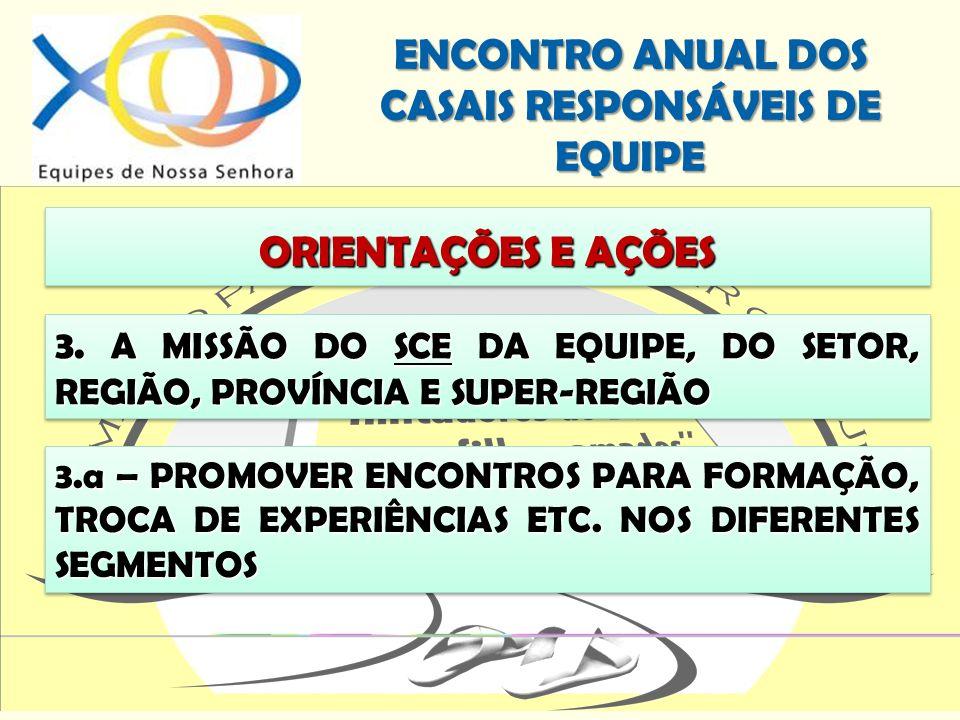 ENCONTRO ANUAL DOS CASAIS RESPONSÁVEIS DE EQUIPE ORIENTAÇÕES E AÇÕES 3. A MISSÃO DO SCE DA EQUIPE, DO SETOR, REGIÃO, PROVÍNCIA E SUPER-REGIÃO 3.a – PR