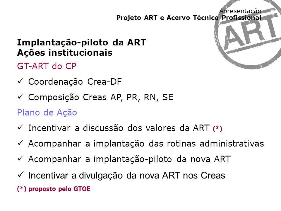 Apresentação Projeto ART e Acervo Técnico Profissional Implantação-piloto da ART Ações institucionais GT-ART do CP Coordenação Crea-DF Composição Crea