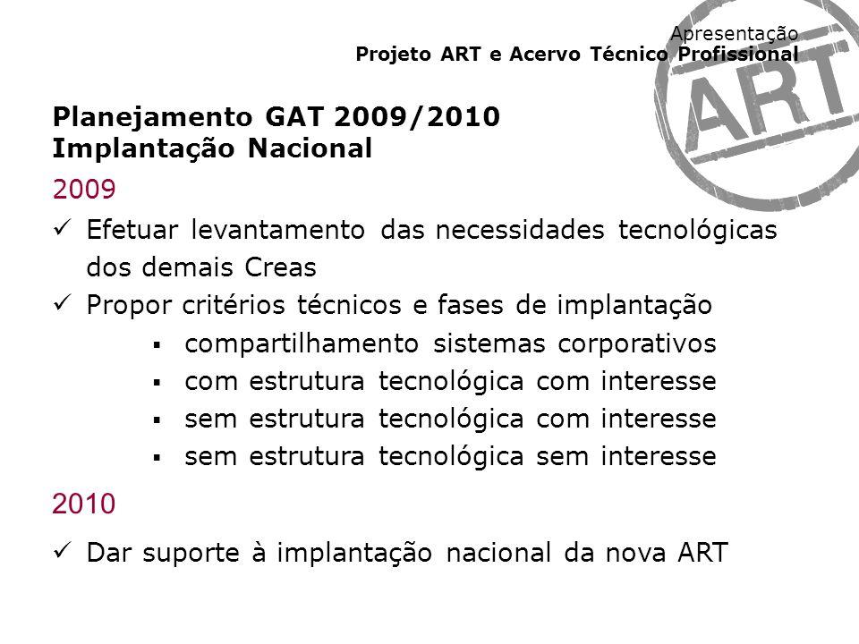 Apresentação Projeto ART e Acervo Técnico Profissional Planejamento GAT 2009/2010 Implantação Nacional 2009 Efetuar levantamento das necessidades tecn