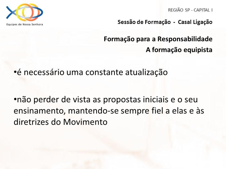 REGIÃO SP - CAPITAL I Sessão de Formação - Casal Ligação Formação para a Responsabilidade A formação equipista é necessário uma constante atualização