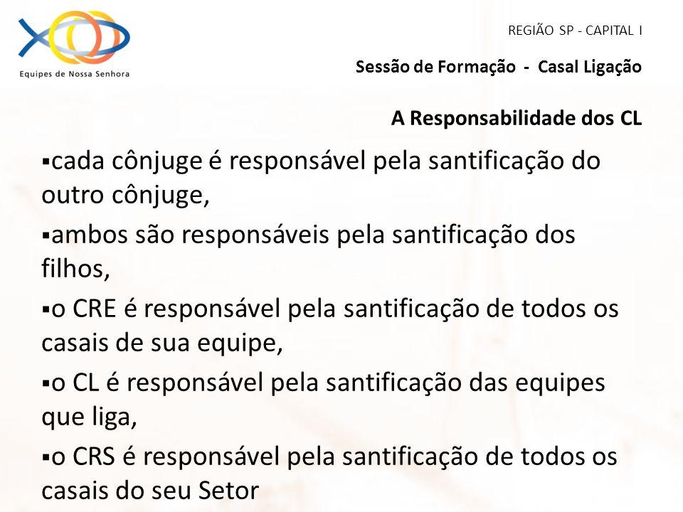 REGIÃO SP - CAPITAL I Sessão de Formação - Casal Ligação A Responsabilidade dos CL cada cônjuge é responsável pela santificação do outro cônjuge, ambo