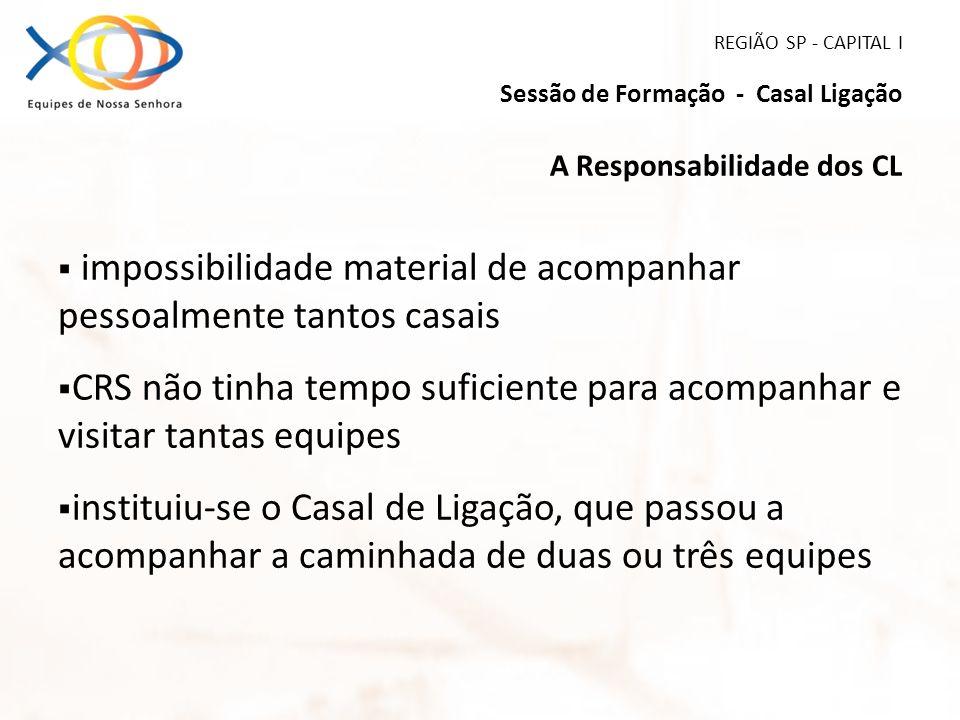 REGIÃO SP - CAPITAL I Sessão de Formação - Casal Ligação A Responsabilidade dos CL impossibilidade material de acompanhar pessoalmente tantos casais C