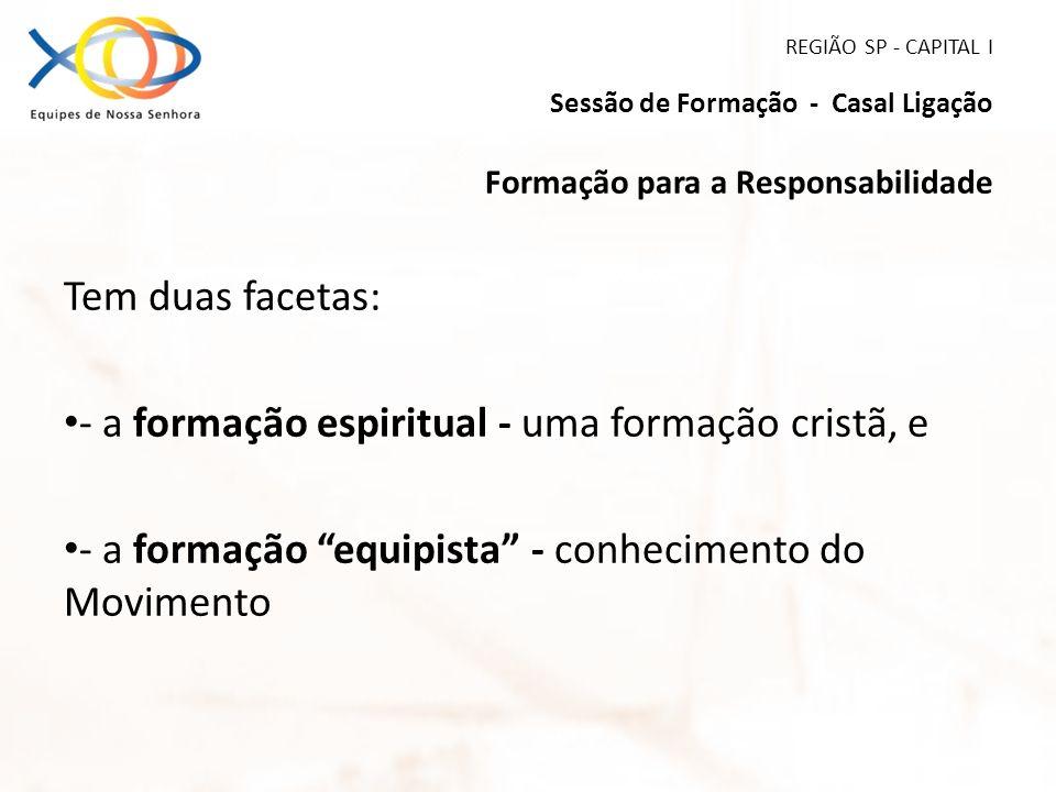 REGIÃO SP - CAPITAL I Sessão de Formação - Casal Ligação Formação para a Responsabilidade Tem duas facetas: - a formação espiritual - uma formação cri