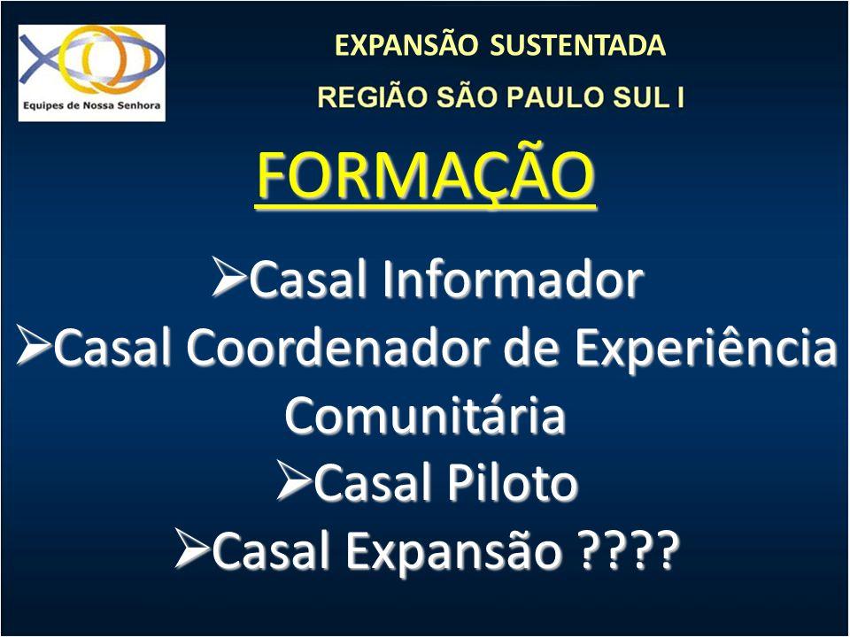 EXPANSÃO SUSTENTADA FORMAÇÃO Casal Informador Casal Informador Casal Coordenador de Experiência Comunitária Casal Coordenador de Experiência Comunitár