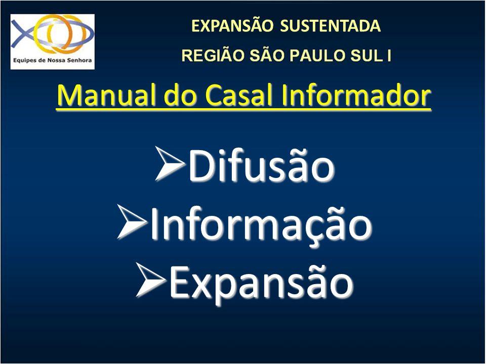 EXPANSÃO SUSTENTADA Manual do Casal Informador Difusão Difusão Informação Informação Expansão Expansão