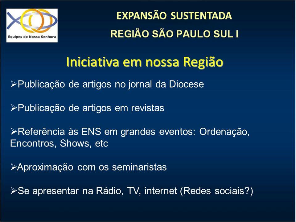 EXPANSÃO SUSTENTADA Publicação de artigos no jornal da Diocese Publicação de artigos em revistas Referência às ENS em grandes eventos: Ordenação, Enco
