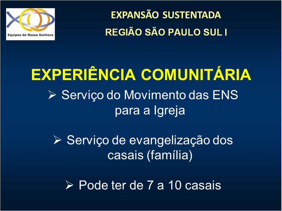 EXPANSÃO SUSTENTADA EXPERIÊNCIA COMUNITÁRIA Serviço do Movimento das ENS para a Igreja Serviço de evangelização dos casais (família) Pode ter de 7 a 1