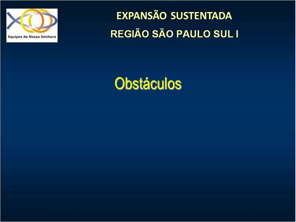 EXPANSÃO SUSTENTADA Obstáculos