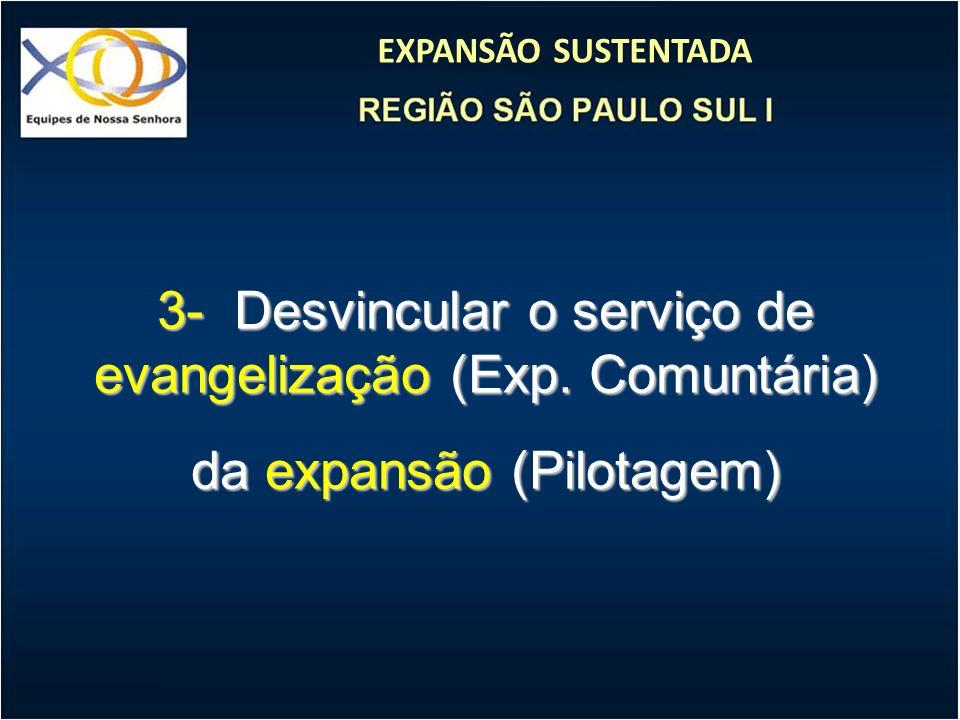 3- Desvincular o serviço de evangelização (Exp. Comuntária) da expansão (Pilotagem)