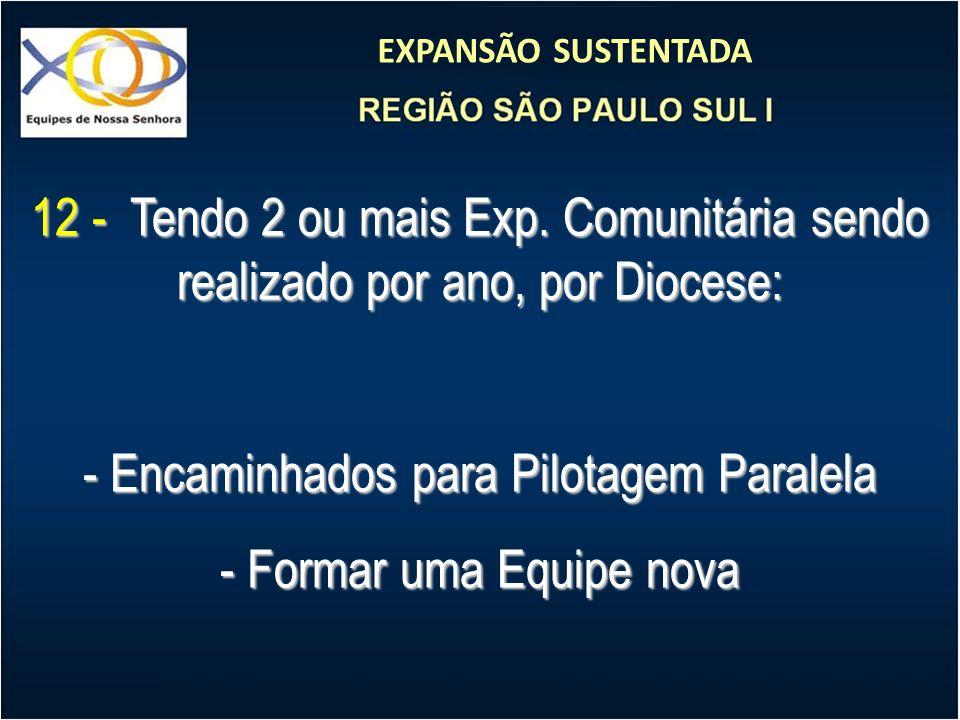 EXPANSÃO SUSTENTADA 12 - Tendo 2 ou mais Exp. Comunitária sendo realizado por ano, por Diocese: - Encaminhados para Pilotagem Paralela - Formar uma Eq
