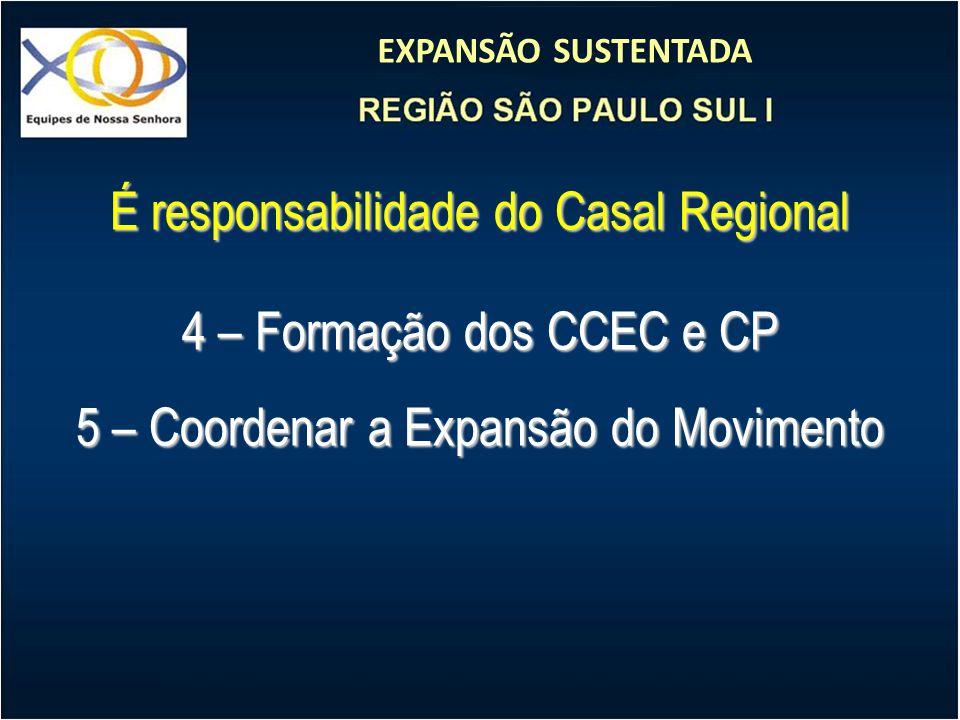 EXPANSÃO SUSTENTADA É responsabilidade do Casal Regional 4 – Formação dos CCEC e CP 5 – Coordenar a Expansão do Movimento