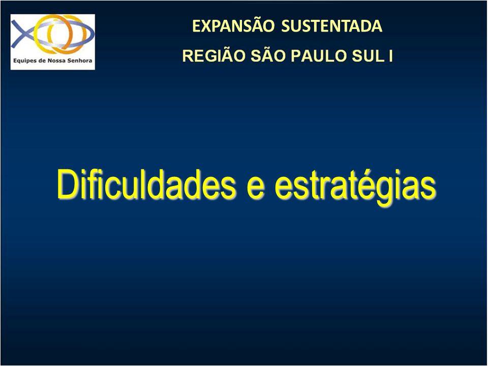 EXPANSÃO SUSTENTADA Dificuldades e estratégias