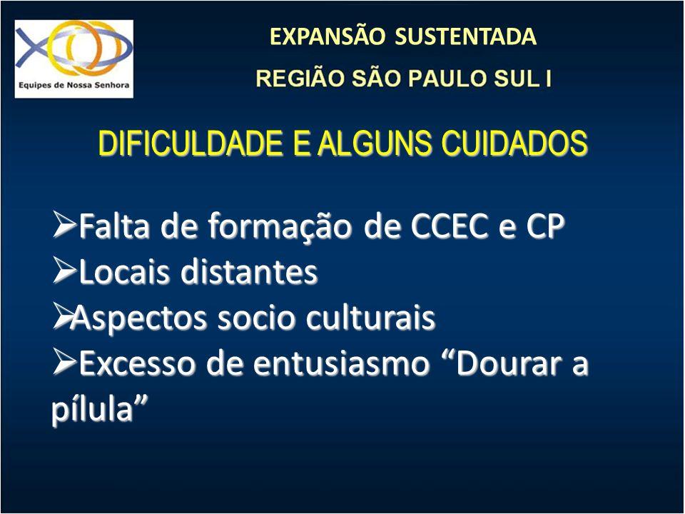 EXPANSÃO SUSTENTADA Falta de formação de CCEC e CP Falta de formação de CCEC e CP Locais distantes Locais distantes Aspectos socio culturais Aspectos