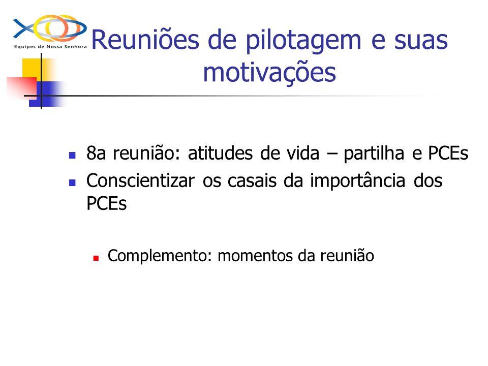 Reuniões de pilotagem e suas motivações 8a reunião: atitudes de vida – partilha e PCEs Conscientizar os casais da importância dos PCEs Complemento: mo