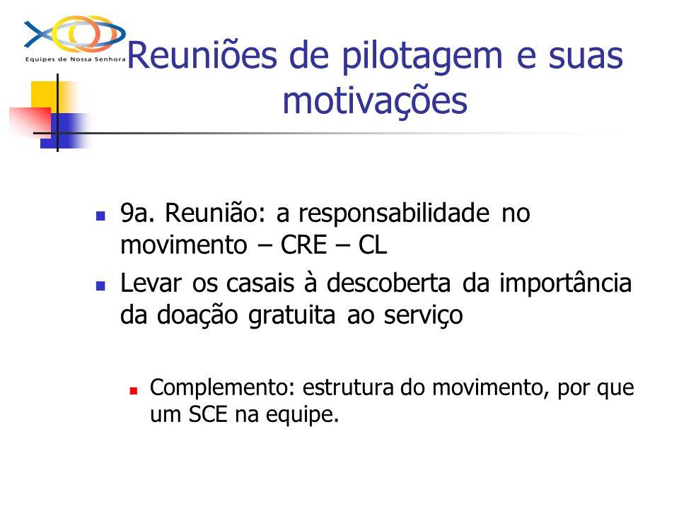 Reuniões de pilotagem e suas motivações 9a. Reunião: a responsabilidade no movimento – CRE – CL Levar os casais à descoberta da importância da doação