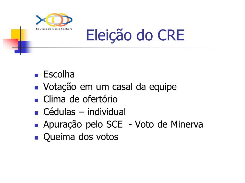 Eleição do CRE Escolha Votação em um casal da equipe Clima de ofertório Cédulas – individual Apuração pelo SCE - Voto de Minerva Queima dos votos