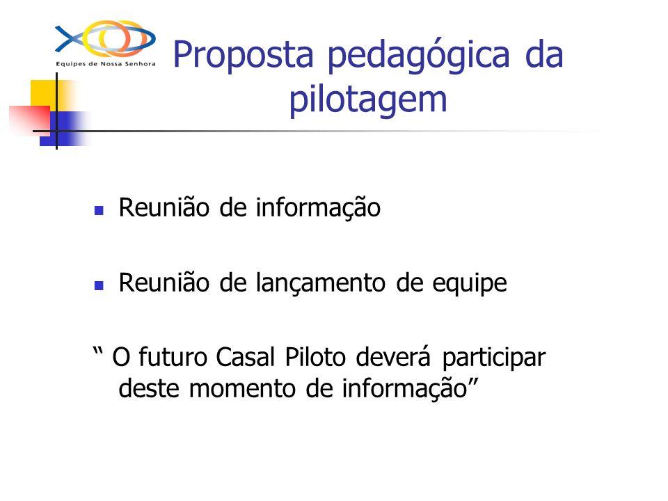 Proposta pedagógica da pilotagem Reunião de informação Reunião de lançamento de equipe O futuro Casal Piloto deverá participar deste momento de inform