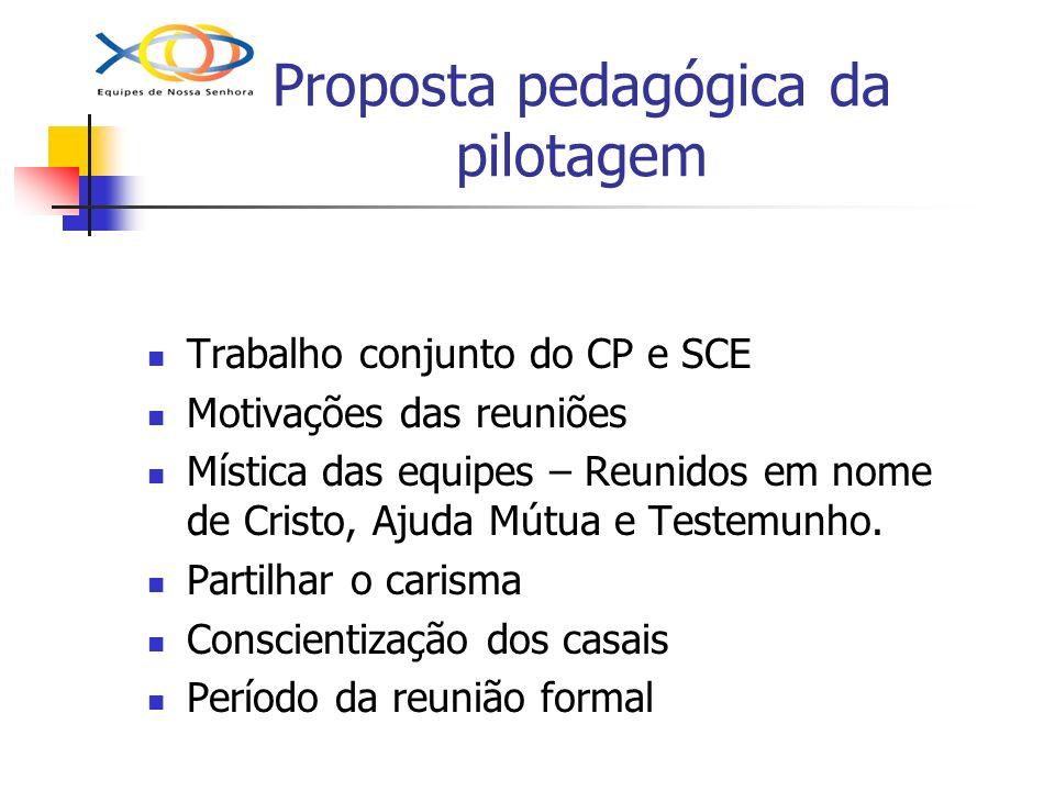 Proposta pedagógica da pilotagem Trabalho conjunto do CP e SCE Motivações das reuniões Mística das equipes – Reunidos em nome de Cristo, Ajuda Mútua e