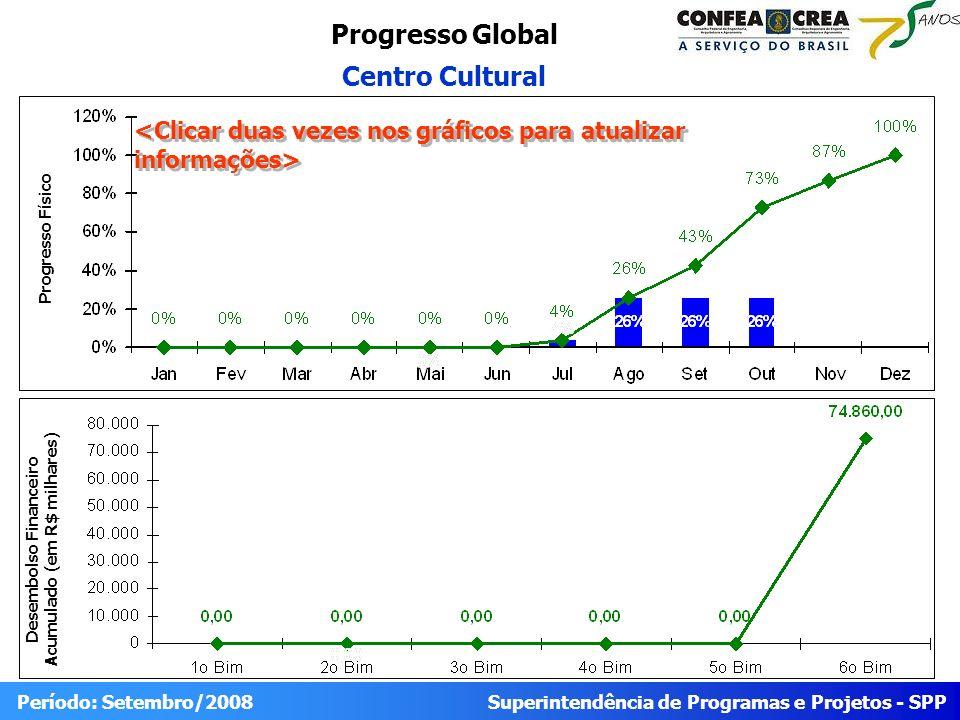 Superintendência de Programas e Projetos - SPP Período: Setembro/2008 Progresso do Projeto Centro Cultural Físico RealizadoPrevistoIDEStatus 44100% Trabalho Planejado para o Período (OUT/08) Trabalho reportadoTrabalho Planejado para o Próximo Período (NOV/08) 1.3 Parceria com o MCT 1.3.1.1 Prospecção do calendário de eventos do MCT (31/07) 1.4 Parceria com a ABCMC 1.4.1 Definição das oportunidades de parcerias (31/07) CONCLUÍDO 1.3 Parceria com o MCT 1.3.1.1 Prospecção do calendário de eventos do MCT (31/07) 1.4 Parceria com a ABCMC 1.4.1 Definição das oportunidades de parcerias (31/07) 1.2 Espaço Cultural 1.2.1.1 Contratação de Consultoria (19/08) 1.3 Parceria com o MCT 1.3.1.2 Definição dos eventos para parceria (15/08) Financeiro PrevistoRealizadoIDCStatus 000