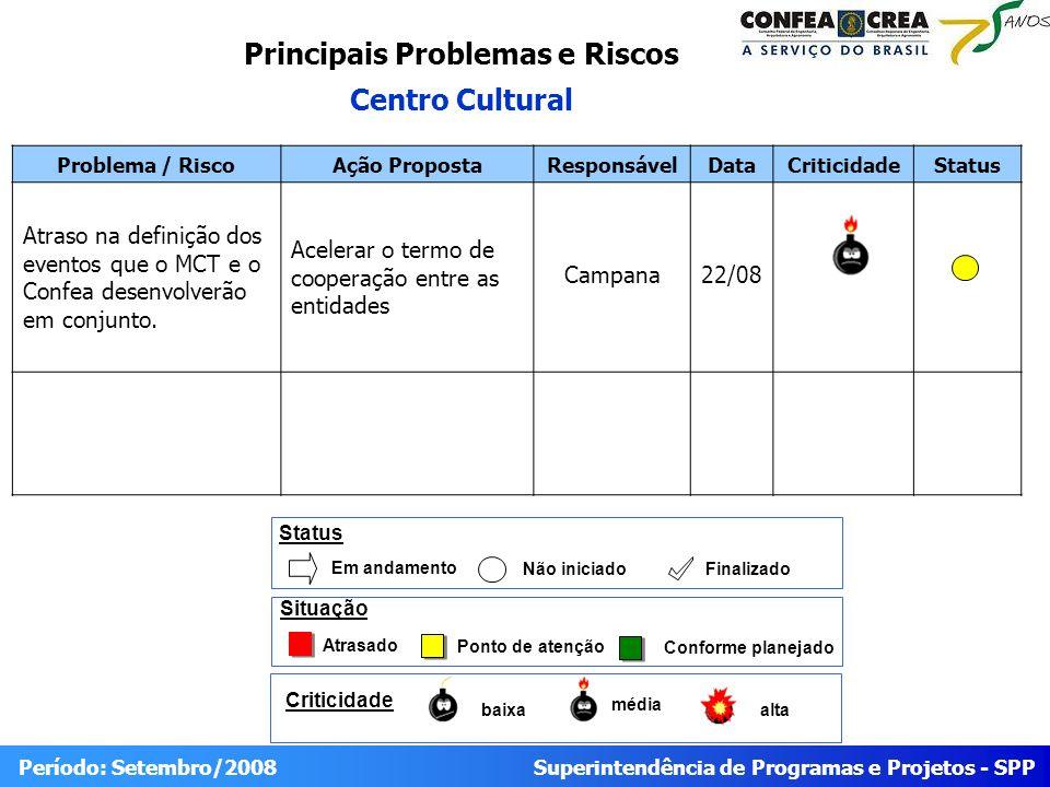 Superintendência de Programas e Projetos - SPP Período: Setembro/2008 Problema / RiscoAção PropostaResponsávelDataCriticidadeStatus Atraso na definição dos eventos que o MCT e o Confea desenvolverão em conjunto.