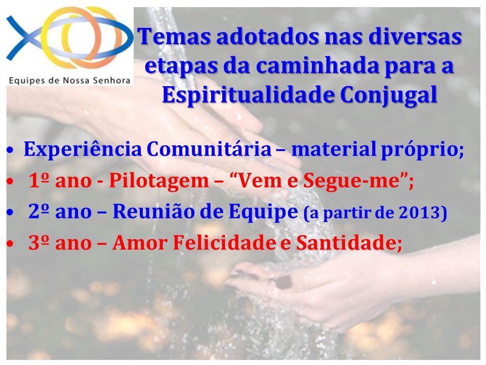 Experiência Comunitária – material próprio; 1º ano - Pilotagem – Vem e Segue-me; 2º ano – Reunião de Equipe (a partir de 2013) Amor Felicidade e Santi