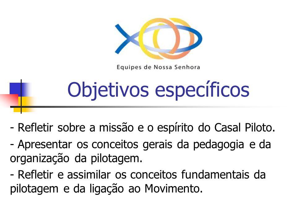 Objetivos específicos - Refletir sobre a missão e o espírito do Casal Piloto. - Apresentar os conceitos gerais da pedagogia e da organização da pilota