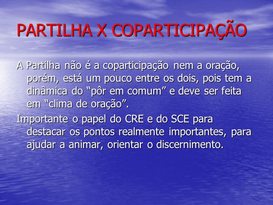 PARTILHA X COPARTICIPAÇÃO A Partilha não é a coparticipação nem a oração, porém, está um pouco entre os dois, pois tem a dinâmica do pôr em comum e de