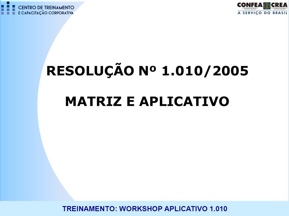 TREINAMENTO: WORKSHOP APLICATIVO 1.010 RESOLUÇÃO Nº 1.010/2005 MATRIZ E APLICATIVO