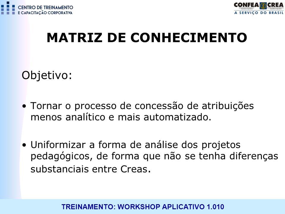 TREINAMENTO: WORKSHOP APLICATIVO 1.010 MATRIZ DE CONHECIMENTO Objetivo: Tornar o processo de concessão de atribuições menos analítico e mais automatiz