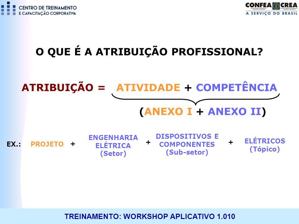 TREINAMENTO: WORKSHOP APLICATIVO 1.010 O QUE É A ATRIBUIÇÃO PROFISSIONAL? ATRIBUIÇÃO = ATIVIDADE + COMPETÊNCIA (ANEXO I + ANEXO II) EX.: ++ PROJETO +