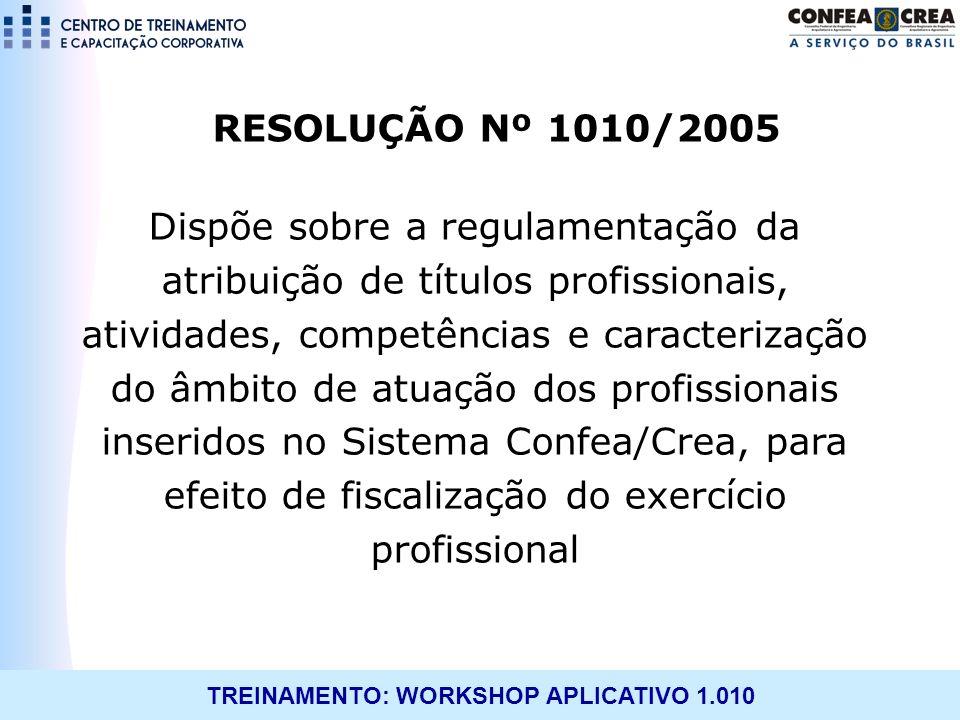 TREINAMENTO: WORKSHOP APLICATIVO 1.010 RESOLUÇÃO Nº 1.010/2005 ANEXO I ATIVIDADES E GLOSSÁRIO CAMPOS DE ATUAÇÃO E COMPETÊNCIAS ANEXO II ANEXO III ESTRUTURA CONCEITUAL CORPO DA RESOLUÇÃO PROCEDIMENTOS