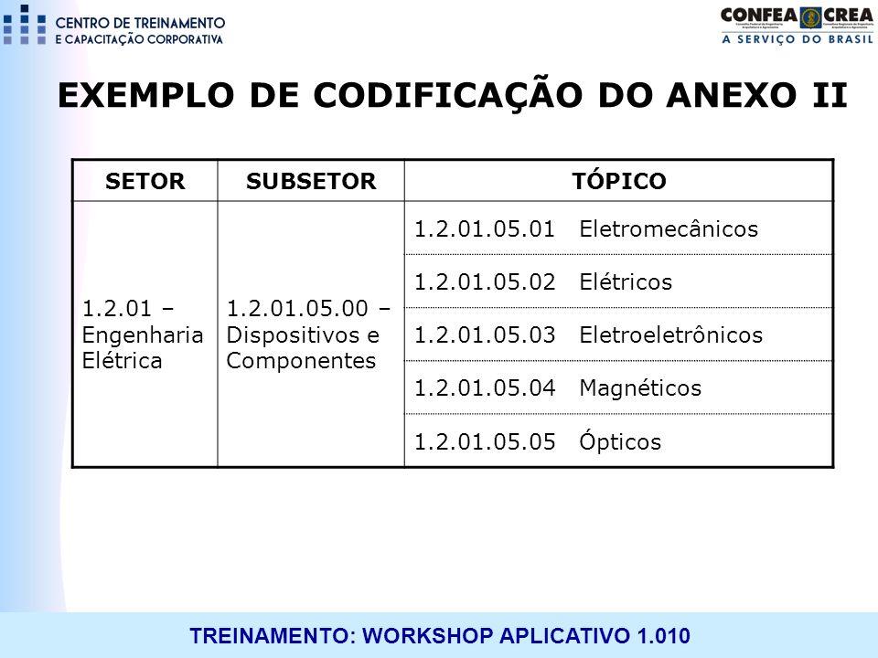 TREINAMENTO: WORKSHOP APLICATIVO 1.010 EXEMPLO DE CODIFICAÇÃO DO ANEXO II SETORSUBSETORTÓPICO 1.2.01 – Engenharia Elétrica 1.2.01.05.00 – Dispositivos