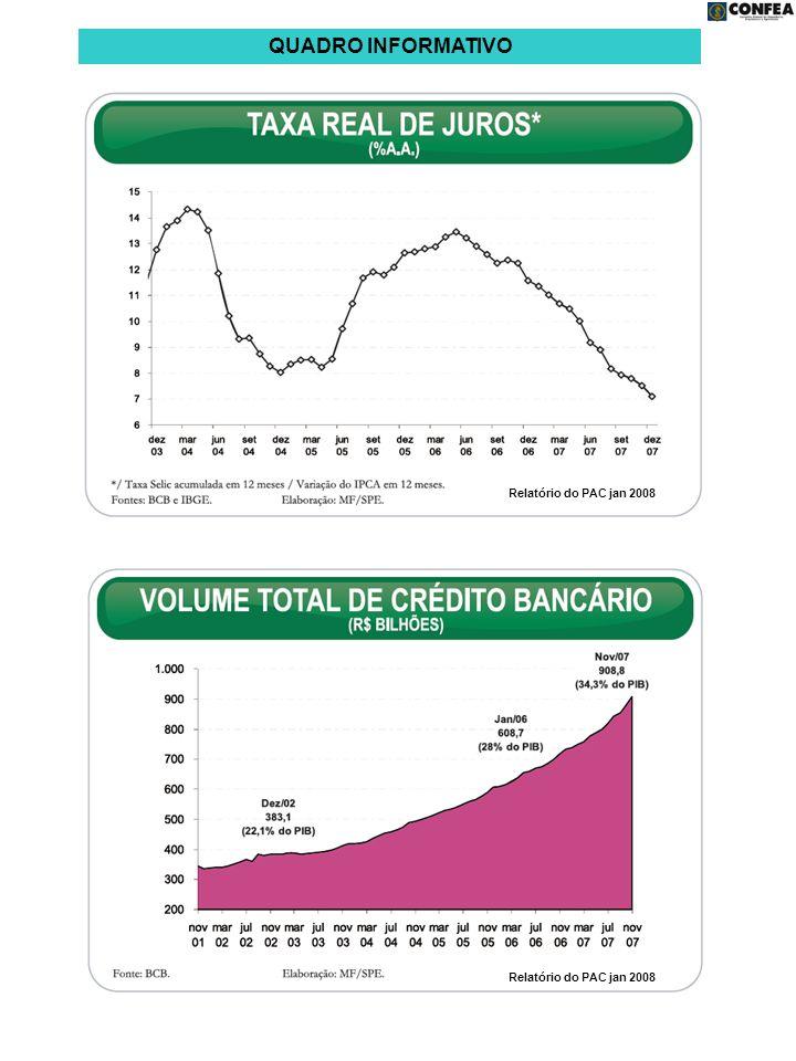 ESPAÇO RESERVADO PARA SUGESTÕESESPAÇO RESERVADO PARA SUGESTÕES ESPAÇO RESERVADO PARA SUGESTÕESESPAÇO RESERVADO PARA SUGESTÕES Relatório do PAC jan 200