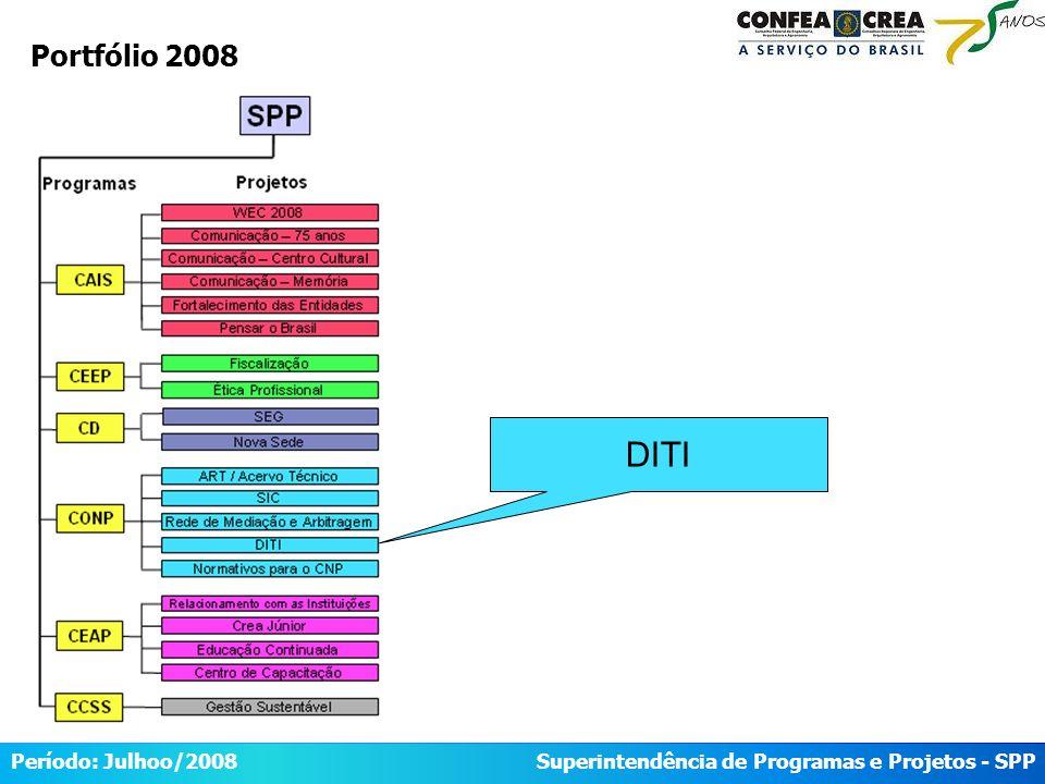 Superintendência de Programas e Projetos - SPP Período: Maio/2008 Portfólio 2008 DITI Período: Julhoo/2008 Superintendência de Programas e Projetos - SPP
