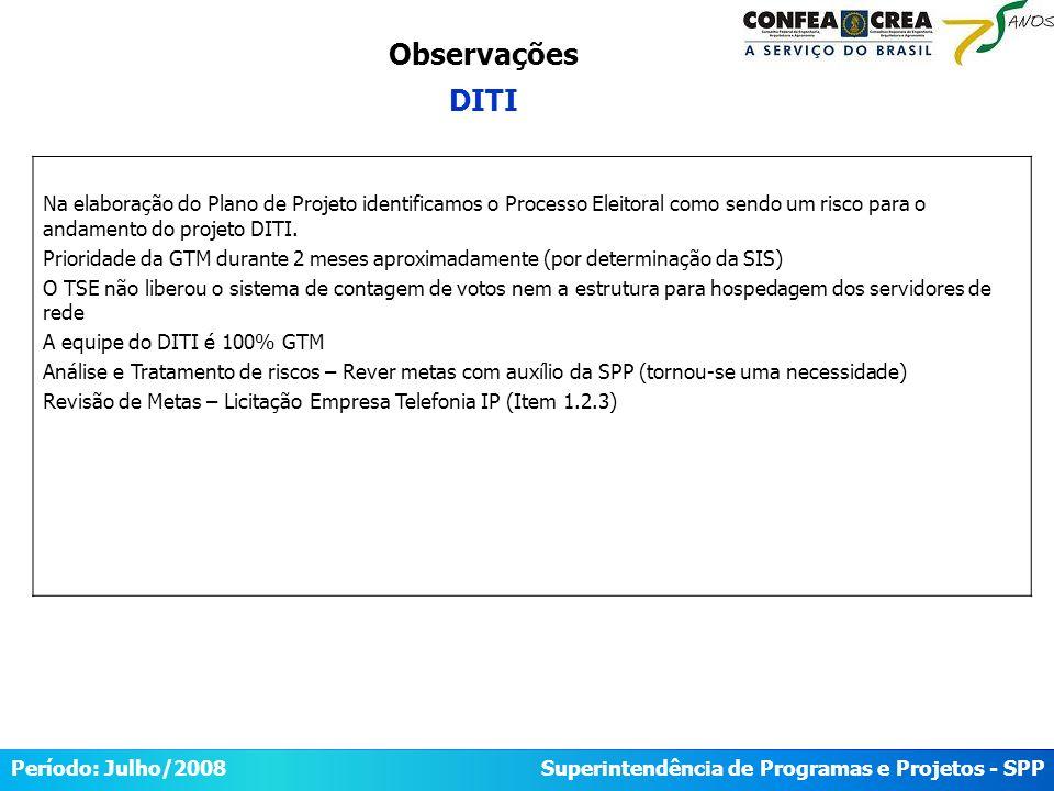 Superintendência de Programas e Projetos - SPP Período: Maio/2008 Na elaboração do Plano de Projeto identificamos o Processo Eleitoral como sendo um risco para o andamento do projeto DITI.