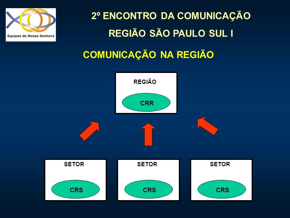 2º ENCONTRO DA COMUNICAÇÃO REGIÃO SÃO PAULO SUL I COMUNICAÇÃO NA REGIÃO SETOR CRS SETOR CRS SETOR CRS REGIÃO CRR