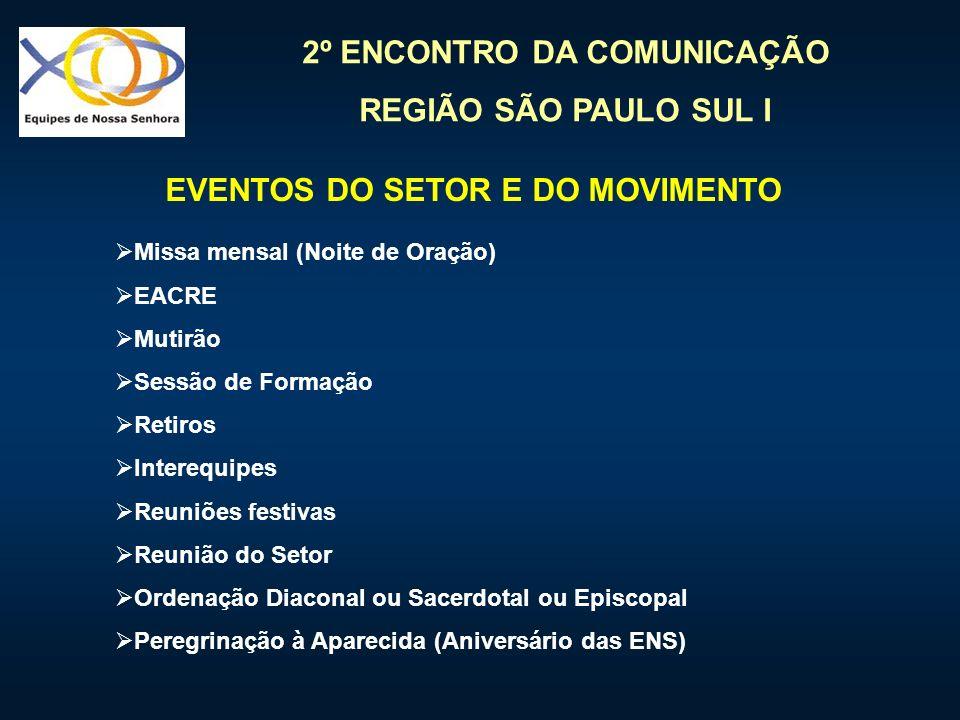 2º ENCONTRO DA COMUNICAÇÃO REGIÃO SÃO PAULO SUL I EVENTOS DO SETOR E DO MOVIMENTO Missa mensal (Noite de Oração) EACRE Mutirão Sessão de Formação Reti