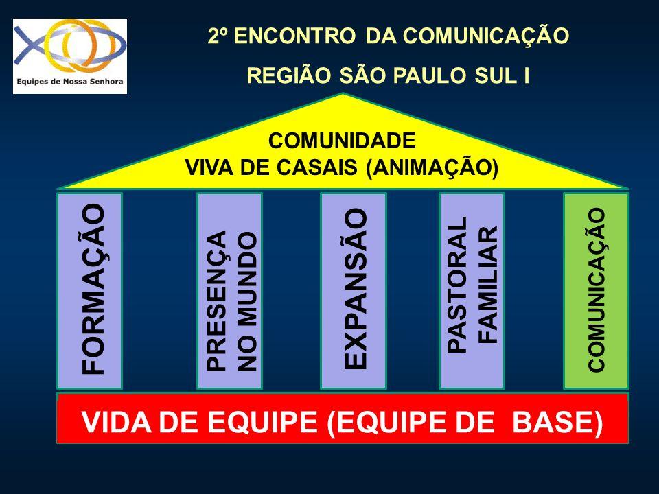 2º ENCONTRO DA COMUNICAÇÃO REGIÃO SÃO PAULO SUL I FORMAÇÃO PRESENÇA NO MUNDO EXPANSÃO PASTORAL FAMILIAR COMUNICAÇÃO VIDA DE EQUIPE (EQUIPE DE BASE) CO