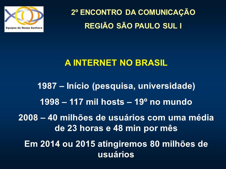 2º ENCONTRO DA COMUNICAÇÃO REGIÃO SÃO PAULO SUL I A INTERNET NO BRASIL 1987 – Início (pesquisa, universidade) 1998 – 117 mil hosts – 19º no mundo 2008