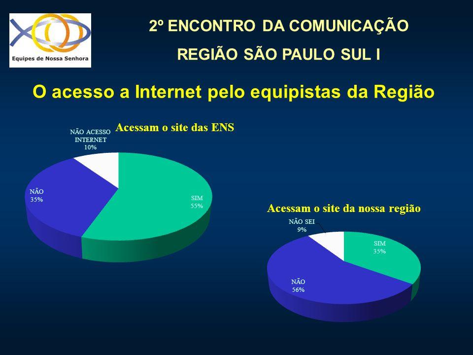 2º ENCONTRO DA COMUNICAÇÃO REGIÃO SÃO PAULO SUL I O acesso a Internet pelo equipistas da Região