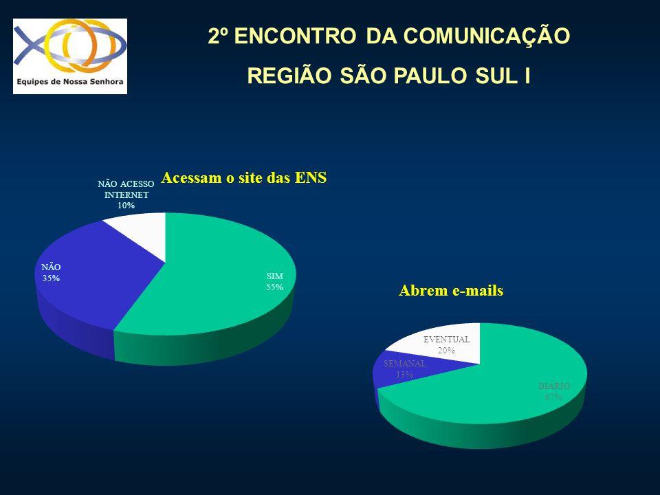 2º ENCONTRO DA COMUNICAÇÃO REGIÃO SÃO PAULO SUL I