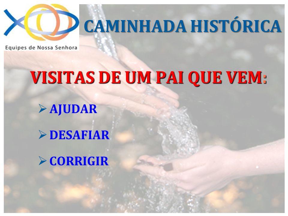AJUDAR DESAFIAR CORRIGIR VISITAS DE UM PAI QUE VEM: CAMINHADA HISTÓRICA