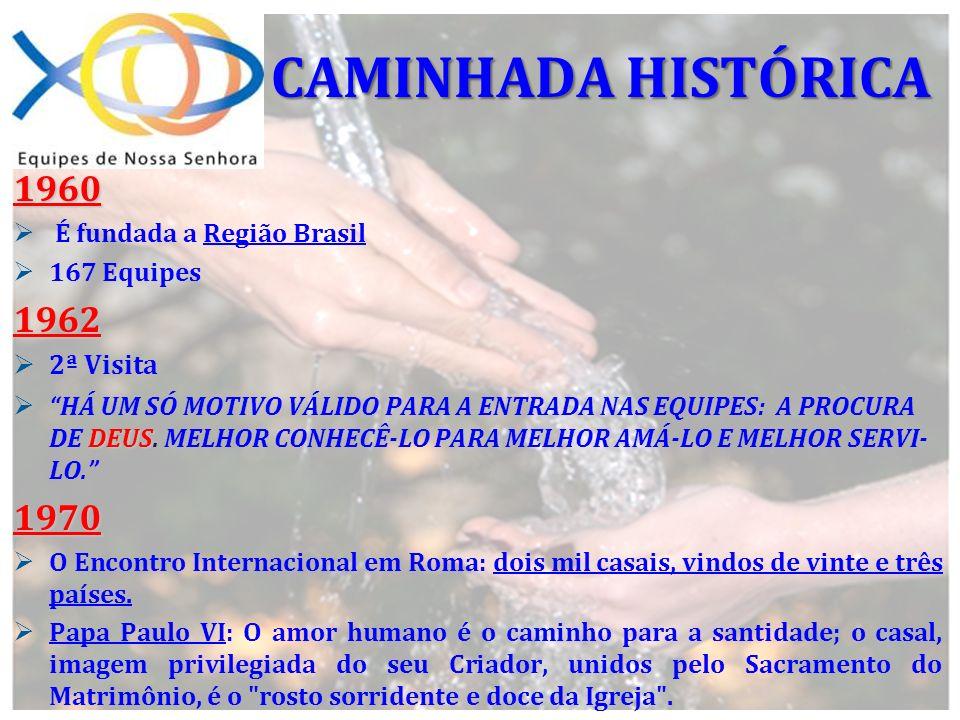 1960 É fundada a Região Brasil 167 Equipes1962 2ª Visita DEUS HÁ UM SÓ MOTIVO VÁLIDO PARA A ENTRADA NAS EQUIPES: A PROCURA DE DEUS. MELHOR CONHECÊ-LO