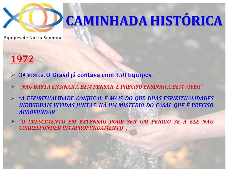 1972 3ª Visita. O Brasil já contava com 350 Equipes. NÃO BASTA ENSINAR A BEM PENSAR, É PRECISO ENSINAR A BEM VIVER A ESPIRITUALIDADE CONJUGAL É MAIS D
