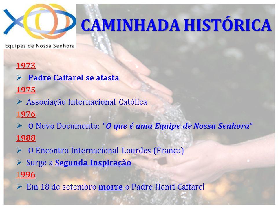 1973 Padre Caffarel se afasta1975 Associação Internacional Católica 1976 O Novo Documento: