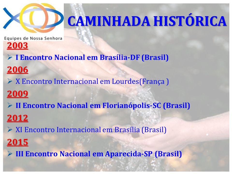 2003 I Encontro Nacional em Brasília-DF (Brasil)2006 X Encontro Internacional em Lourdes(França )2009 II Encontro Nacional em Florianópolis-SC (Brasil