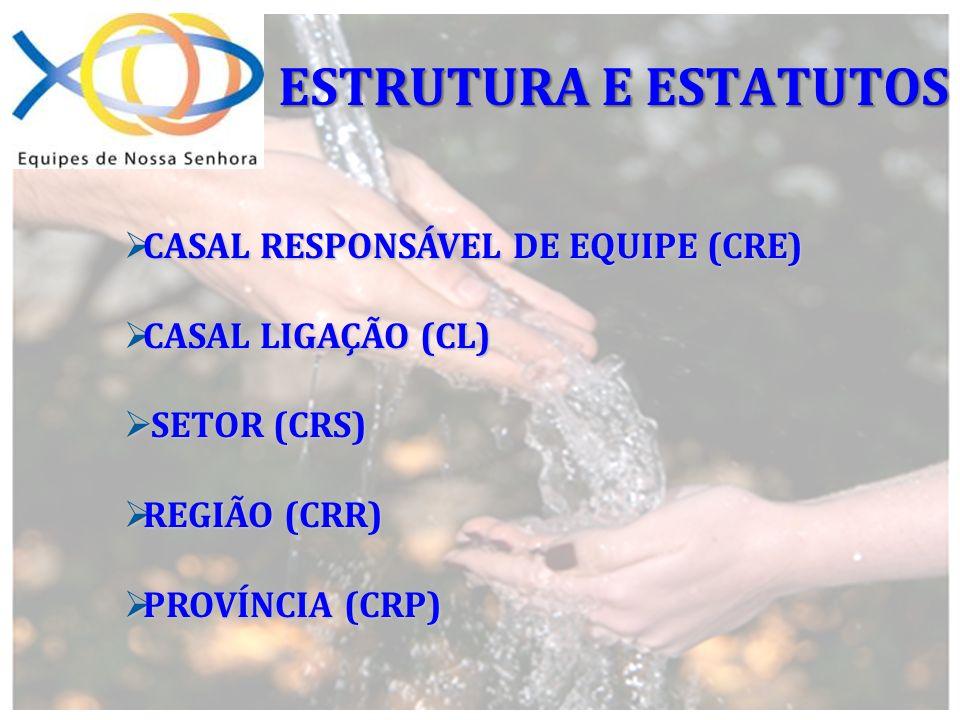 CASAL RESPONSÁVEL DE EQUIPE (CRE) CASAL RESPONSÁVEL DE EQUIPE (CRE) CASAL LIGAÇÃO (CL) CASAL LIGAÇÃO (CL) SETOR (CRS) SETOR (CRS) REGIÃO (CRR) REGIÃO