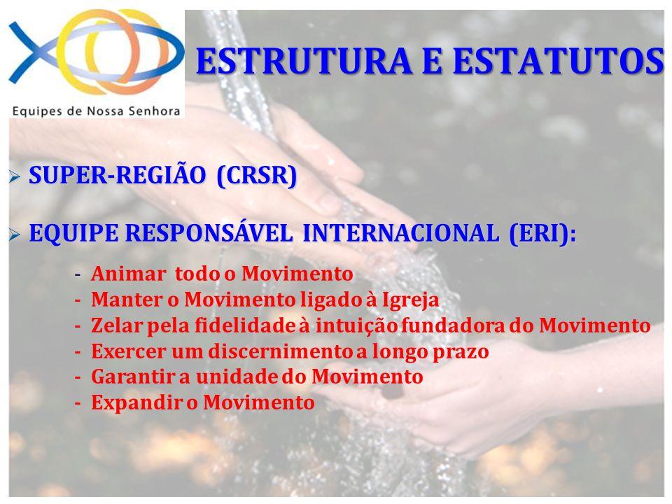 SUPER-REGIÃO (CRSR) SUPER-REGIÃO (CRSR) EQUIPE RESPONSÁVEL INTERNACIONAL (ERI): EQUIPE RESPONSÁVEL INTERNACIONAL (ERI): - Animar todo o Movimento - Ma